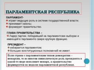 ПАРЛАМЕНТСКАЯ РЕСПУБЛИКА ПАРЛАМЕНТ- играет ведущую роль в системе государстве