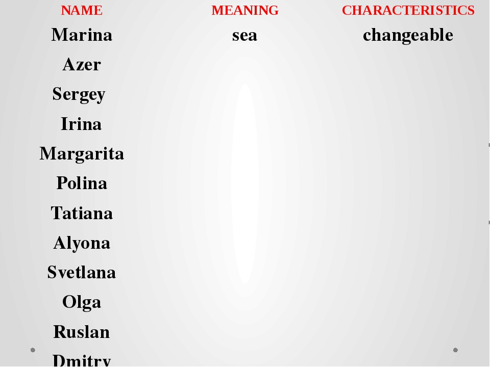 NAME MEANING CHARACTERISTICS Marina sea changeable Azer Sergey Irina Margarit...