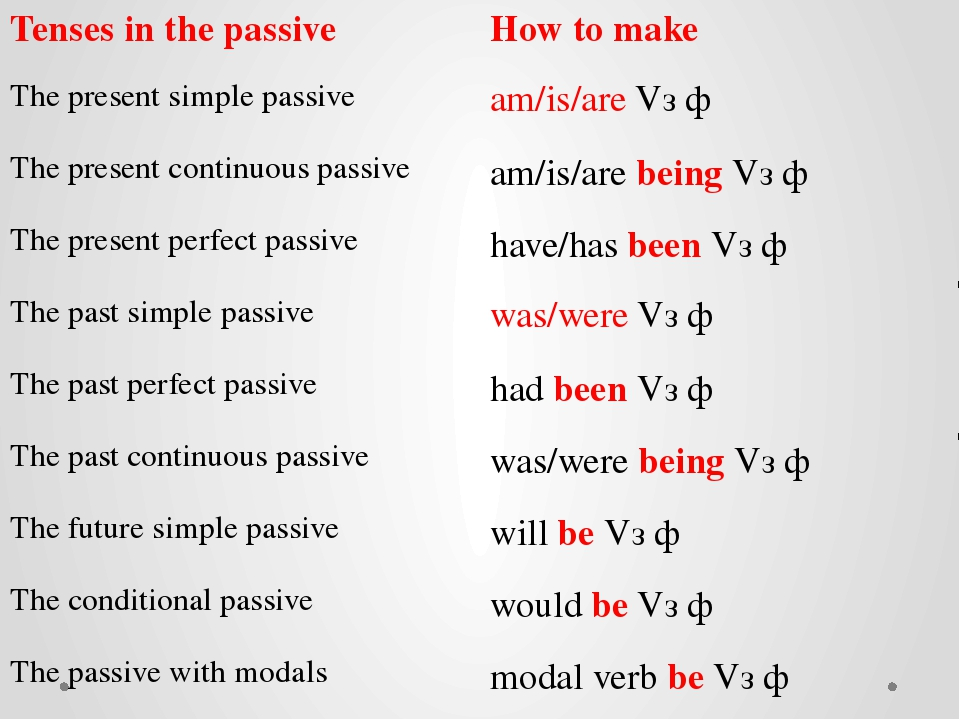 Tenses in the passive How to make The present simple passive am/is/areVз ф Th...