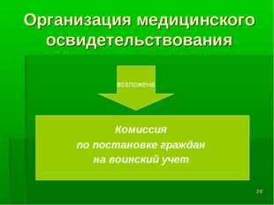 * Организация медицинского освидетельствования Комиссия по постановке граждан