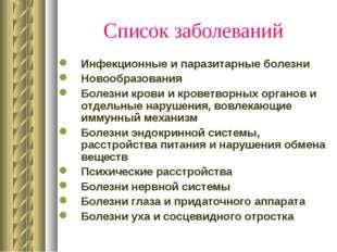 * Список заболеваний Инфекционные и паразитарные болезни Новообразования Боле