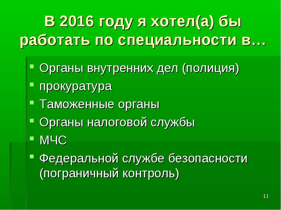 * В 2016 году я хотел(а) бы работать по специальности в… Органы внутренних де...