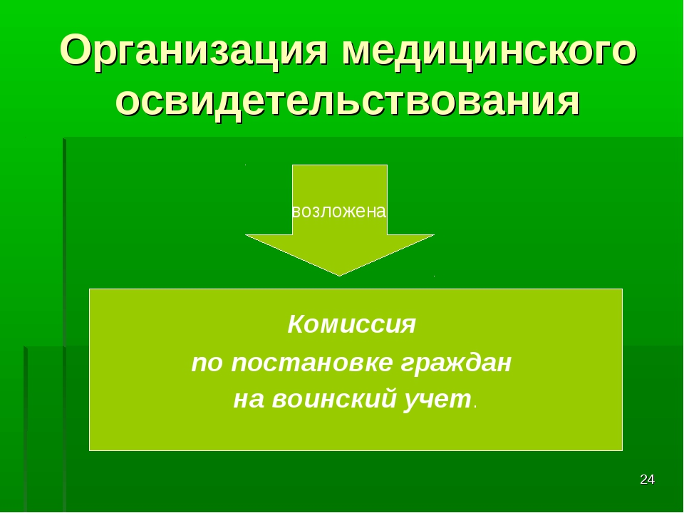 * Организация медицинского освидетельствования Комиссия по постановке граждан...