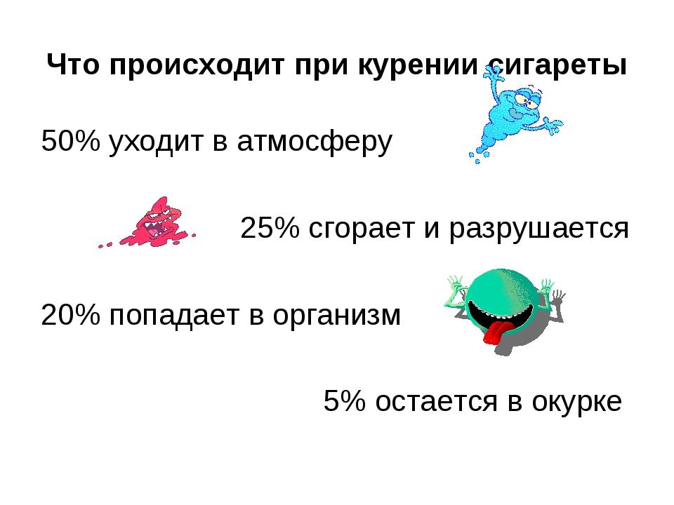 Что происходит при курении сигареты 50% уходит в атмосферу 25% сгорает и разр...