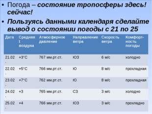 Погода – состояние тропосферы здесь! сейчас! Пользуясь данными календаря сдел