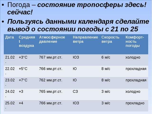Погода – состояние тропосферы здесь! сейчас! Пользуясь данными календаря сдел...
