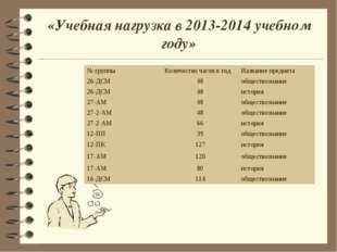 «Учебная нагрузка в 2013-2014 учебном году» № группыКоличество часов в годН