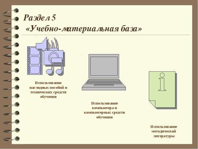 Раздел 5 «Учебно-материальная база» Использование наглядных пособий и техниче...