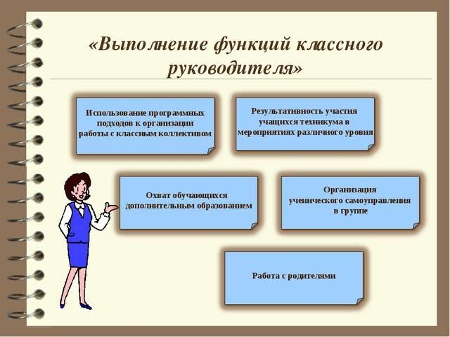 «Выполнение функций классного руководителя»