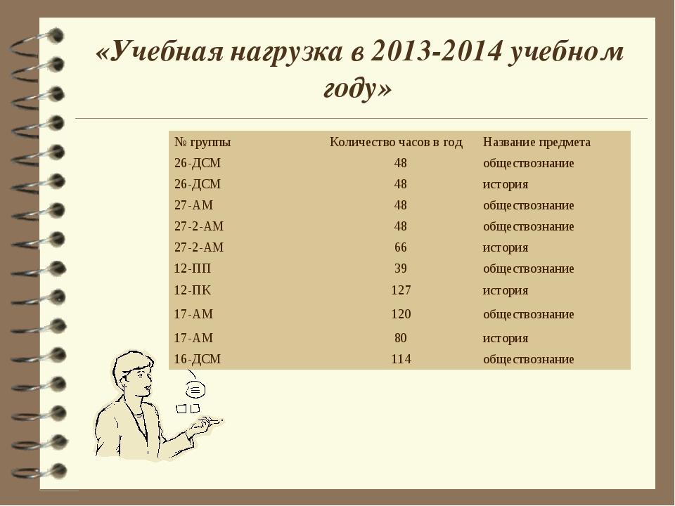 «Учебная нагрузка в 2013-2014 учебном году» № группыКоличество часов в годН...