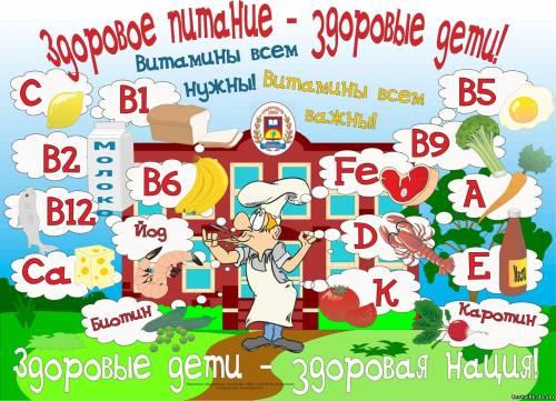 Картинки здоровое питание для детей