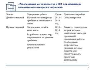 «Использование метода проектов и ИКТ для активизации познавательного интереса