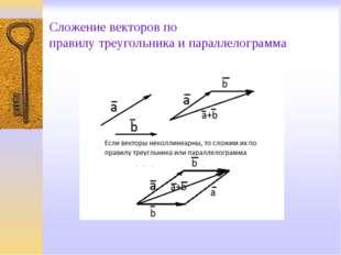 Сложение векторов по правилу треугольника и параллелограмма