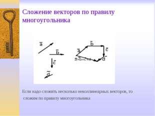Сложение векторов по правилу многоугольника Если надо сложить несколько некол