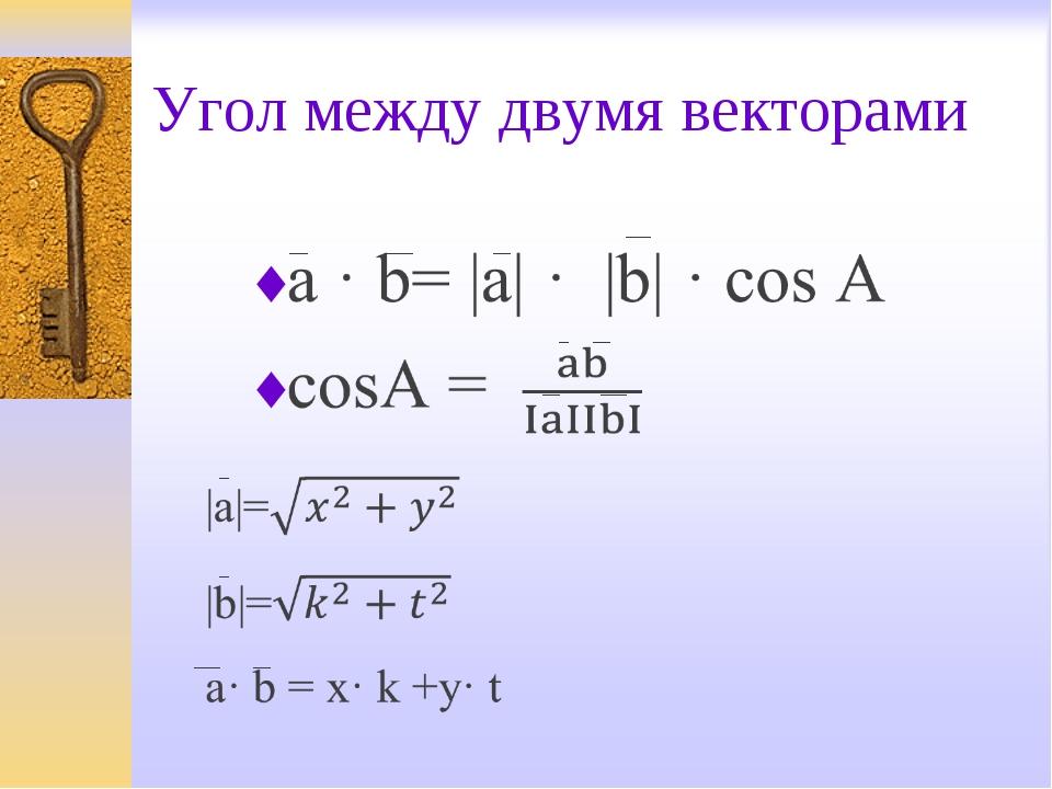 Угол между двумя векторами