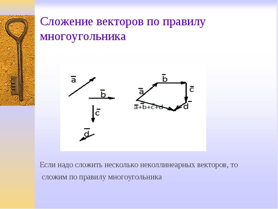 Сложение векторов по правилу многоугольника Если надо сложить несколько некол...