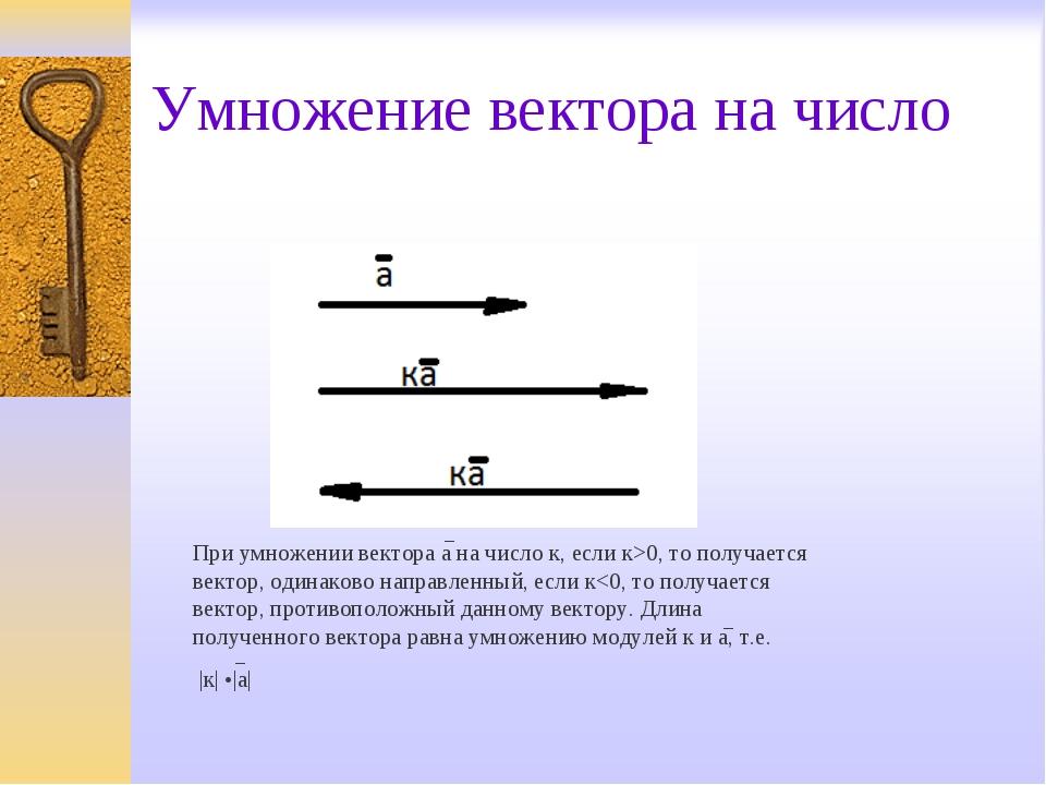 Умножение вектора на число При умножении вектора а на число к, если к>0, то п...