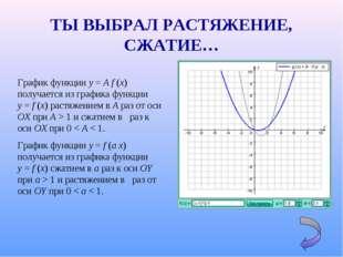 График функции y=Af(x) получается из графика функции y=f(x) растяжение