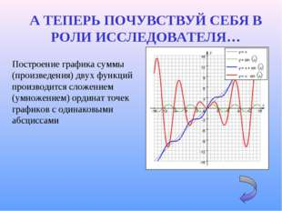 Построение графика суммы (произведения) двух функций производится сложением (