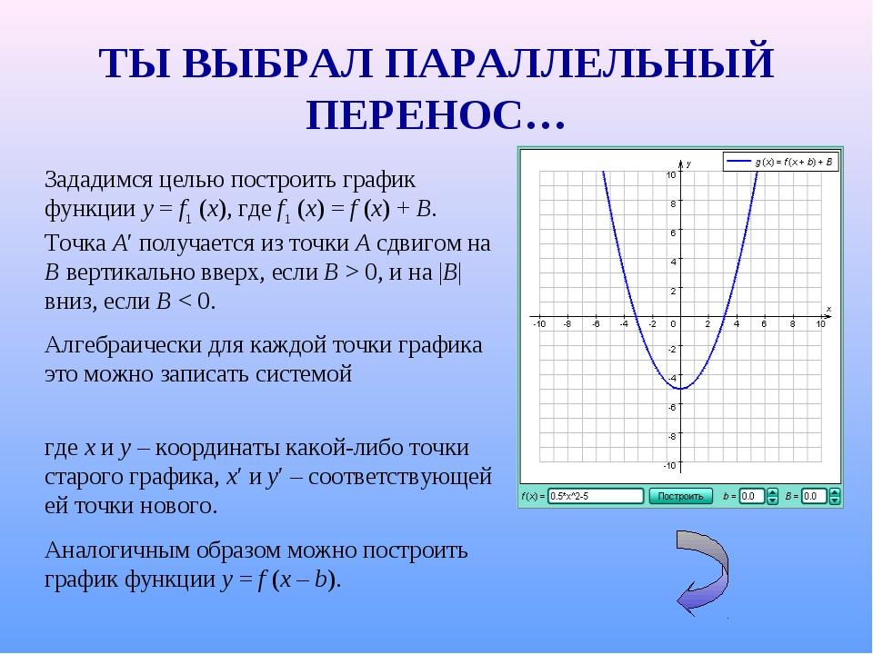 Зададимся целью построить график функции y=f1(x), где f1(x)=f(x)+B....