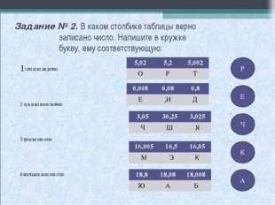 Задание № 2. В каком столбике таблицы верно записано число. Напишите в кружк