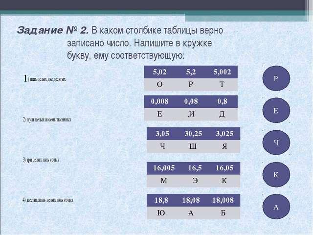 Задание № 2. В каком столбике таблицы верно записано число. Напишите в кружк...