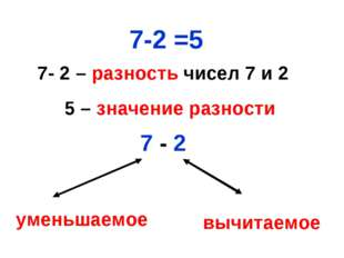 7-2 =5 7- 2 – разность чисел 7 и 2 5 – значение разности 7 - 2 уменьшаемое вы