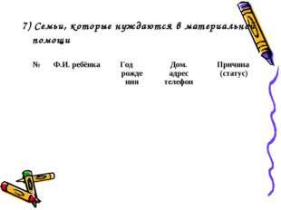 7) Семьи, которые нуждаются в материальной помощи №Ф.И. ребёнкаГод рождения