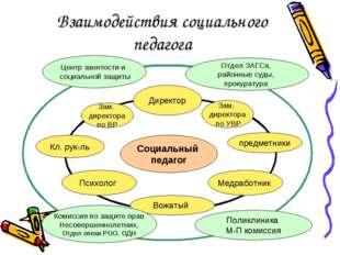 Взаимодействия социального педагога Комиссия по защите прав Несовершеннолетни