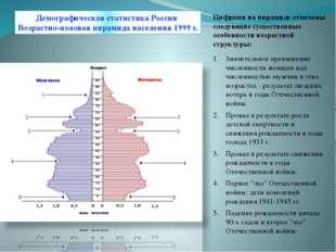 Демографическая статистика России Возрастно-половая пирамида населения 1999 г