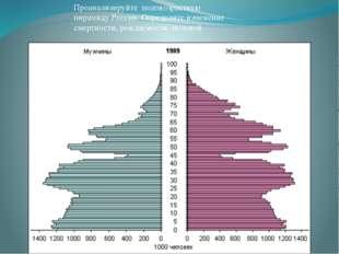 Проанализируйте половозрастную пирамиду России. Определите изменение смертнос