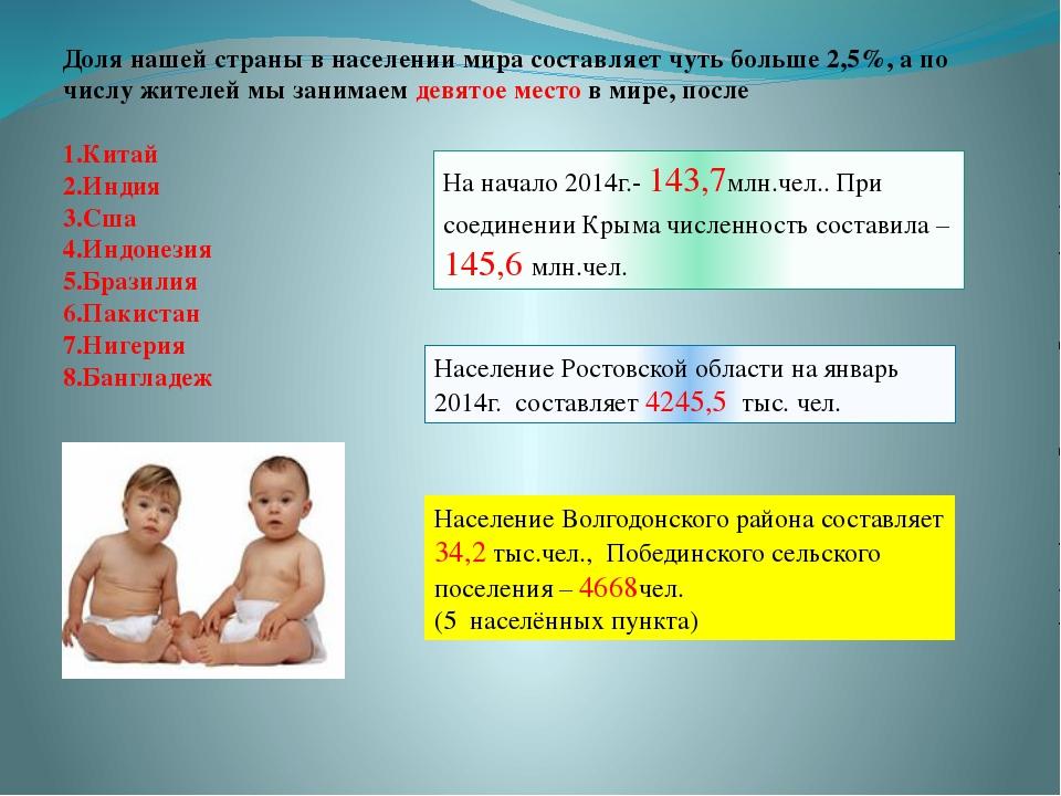 Доля нашей страны в населении мира составляет чуть больше 2,5%, а по числу жи...