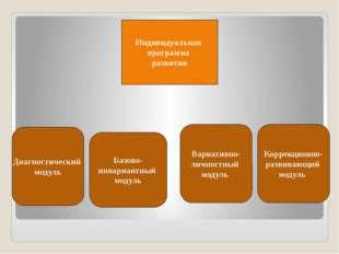 Индивидуальная программа развития Диагностический модуль Базово- инвариантны