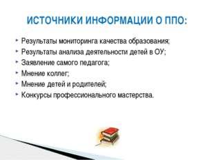 Результаты мониторинга качества образования; Результаты анализа деятельности