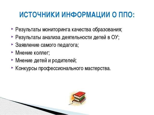 Результаты мониторинга качества образования; Результаты анализа деятельности...