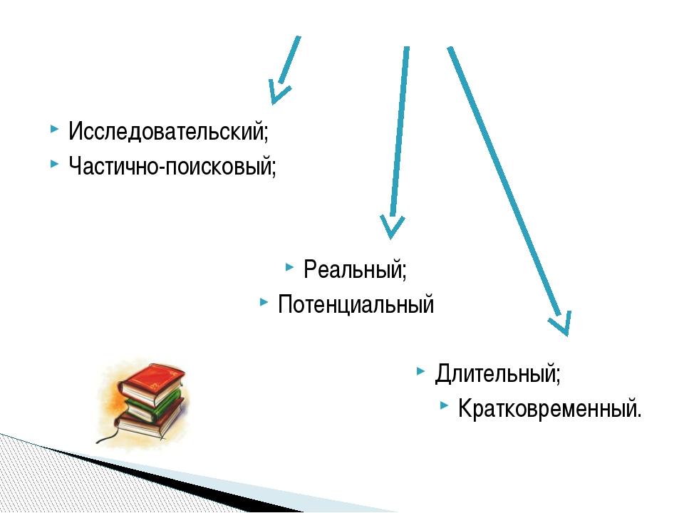 Исследовательский; Частично-поисковый; Реальный; Потенциальный Длительный; Кр...