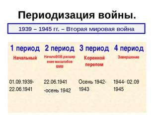 Периодизация войны. 1939 – 1945 гг. – Вторая мировая война 1период Начальный