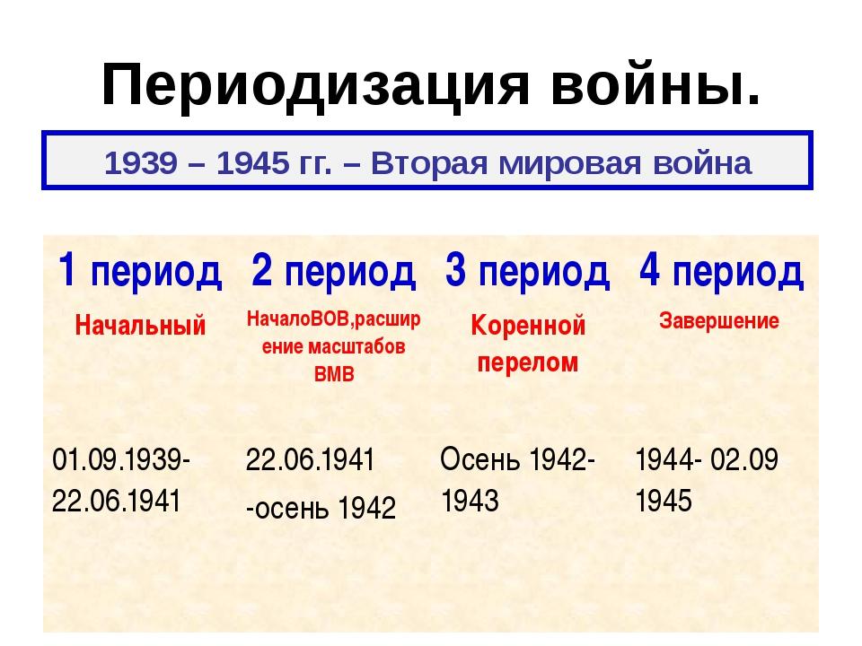 Периодизация войны. 1939 – 1945 гг. – Вторая мировая война 1период Начальный...