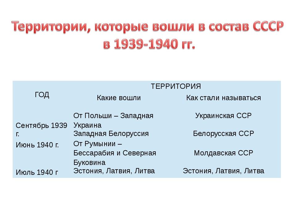 какая республика вошла в состав ссср в 1944 году