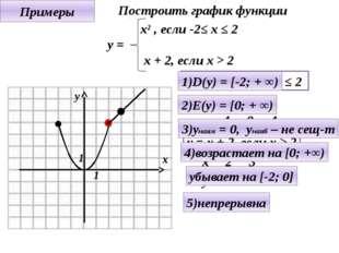 Примеры y = x² , если -2≤ x ≤ 2 y = x + 2, если x > 2 Построить график функци
