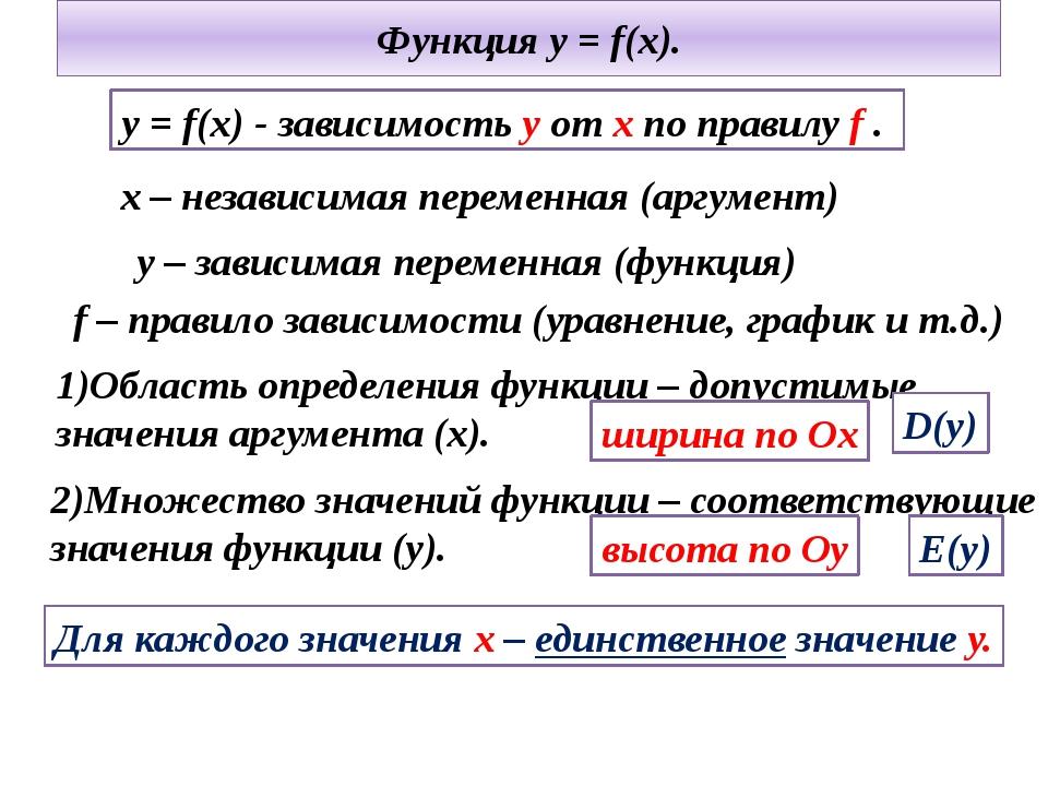 Функция y = f(x). y = f(x) - зависимость y от x по правилу f . 1)Область опре...