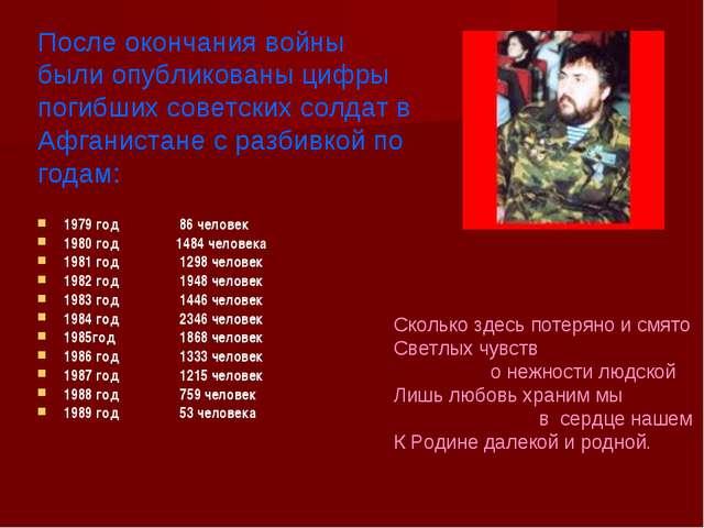 1979 год 86 человек 1980 год 1484 человека 1981 год 1298 человек 1982 год 194...