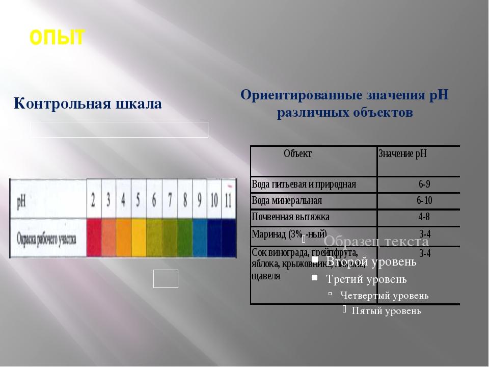 опыт Контрольная шкала Ориентированные значения рН различных объектов