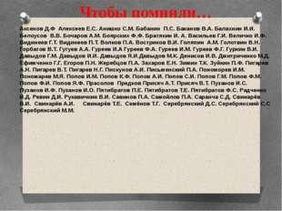 Чтобы помнили… Аксенов Д.Ф Алексеев Е.С. Анишко С.М. Бабанин П.С. Баканов В.А