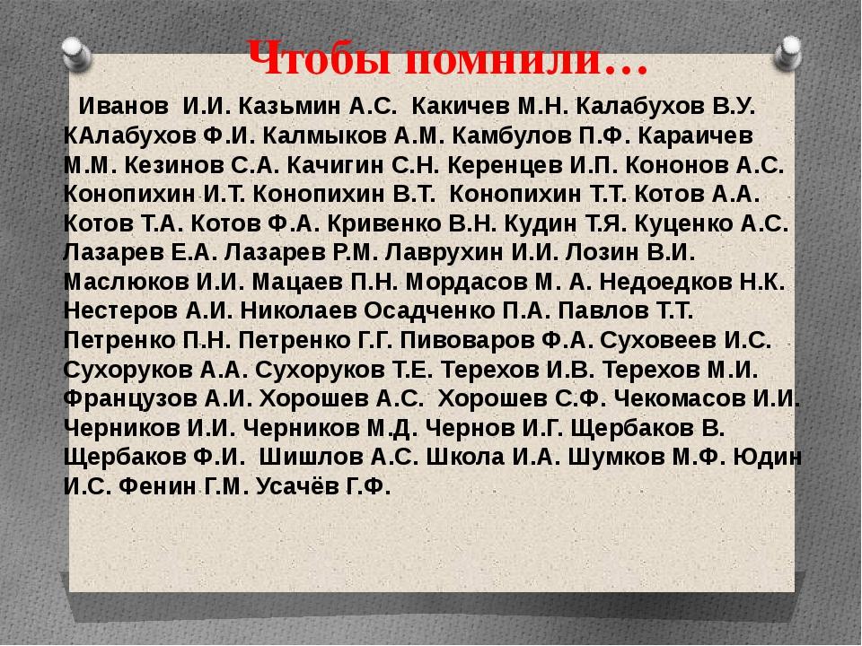 Чтобы помнили… Иванов И.И. Казьмин А.С. Какичев М.Н. Калабухов В.У. КАлабухов...