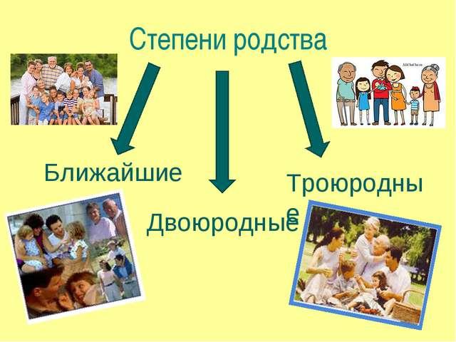 Степени родства Ближайшие Двоюродные Троюродные