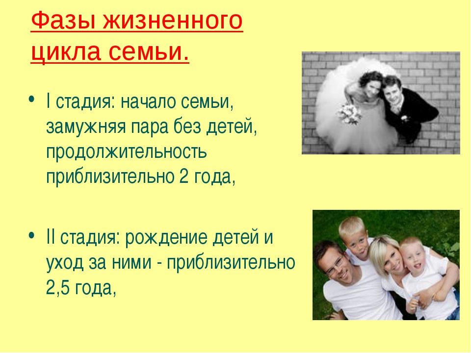 I стадия: начало семьи, замужняя пара без детей, продолжительность приблизите...