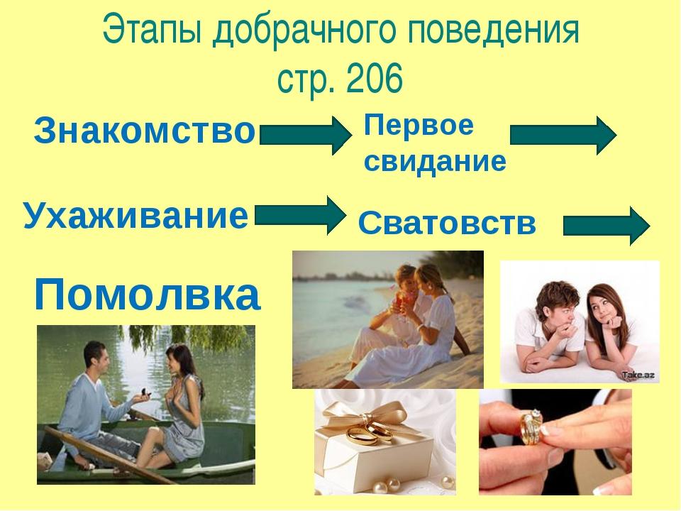 Этапы добрачного поведения стр. 206 Знакомство Первое свидание Ухаживание Сва...