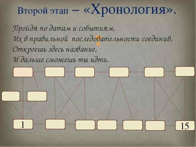 Пройдя по датам и событиям, Их в правильной последовательности соединив, Откр...