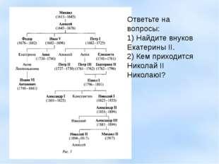 Ответьте на вопросы: 1) Найдите внуков Екатерины II. 2) Кем приходится Никола